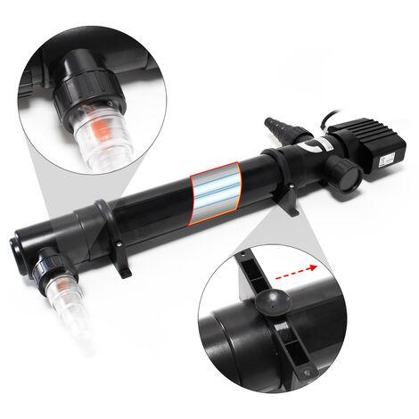 Lámparas UV: su papel en la filtración