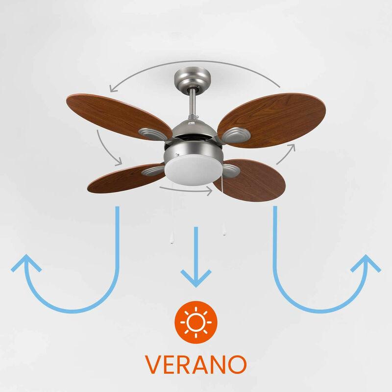 Ventilador de Techo con Luz 4 Aspas 46W 3 Velocidades