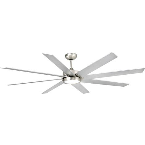 Ventilateur Plafonnier Eclairage LED FARO 33554