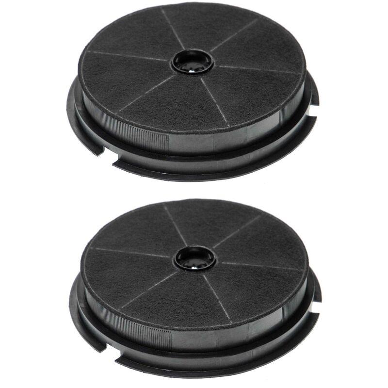 2x Filtre à Charbon Actif compatible avec Zanker LUXOR 60 X, LUXOR 90 BK, LUXOR 90 CU, LUXOR 90 WH, LUXOR 90 X, QUADRIFOGLIO Hottes de Cuisinière