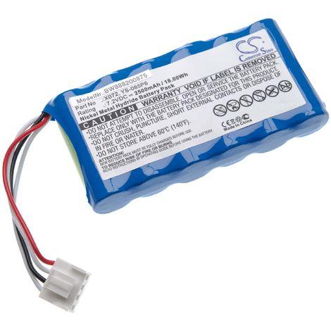 8336 CA6550 OX Oscilloscopes per misuratore multimetro AMC 3945//3945-B CA6555 vhbw NiMH batteria 3600mAh 8335 9.6V 8435 CA6116 8333