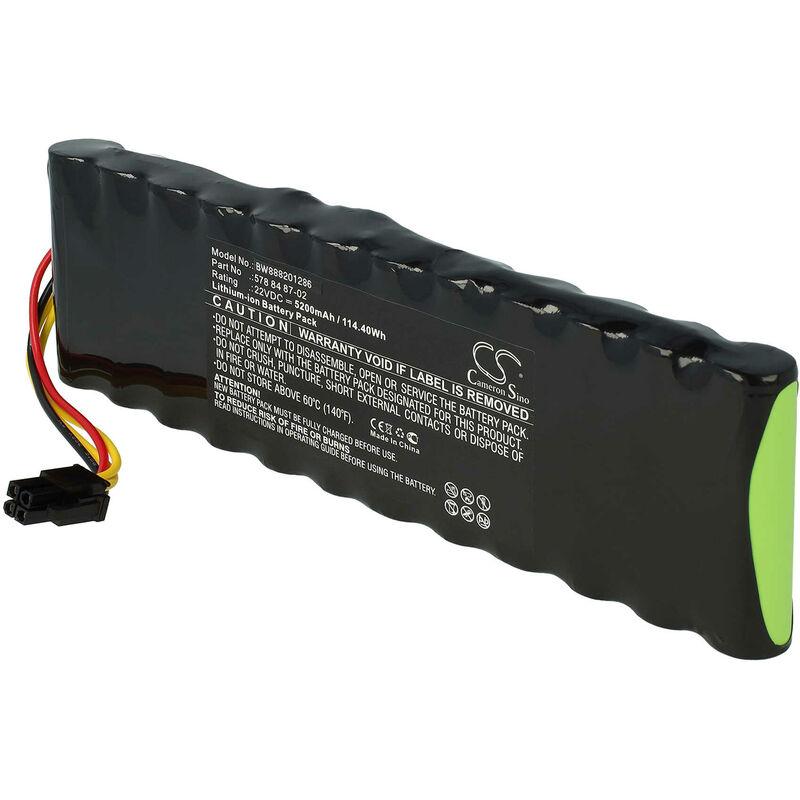 batterie remplace Husqvarna 578 84 87-04, 578 84 87-05, 5788487-02, 5788487-03 pour tondeuse à gazon robot tondeuse (5200mAh, 22.2V, Li-Ion) - Vhbw