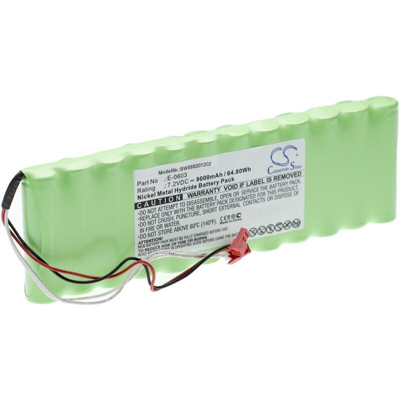 vhbw Batterie remplace JOSAM E-0603 pour système d'alignement de roues (9000mAh, 7,2V, NiMH)