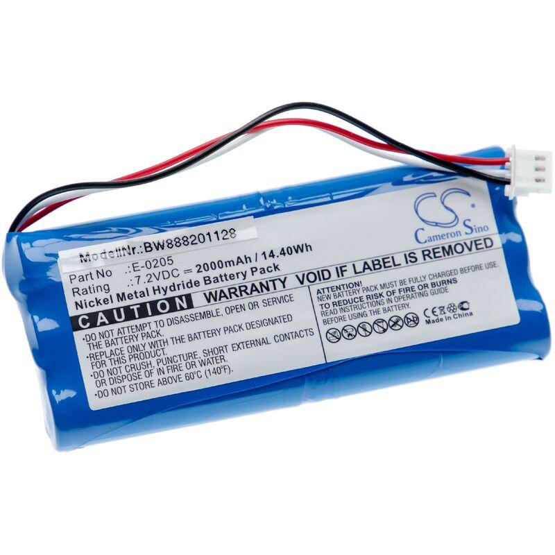 vhbw Batterie compatible avec Aaronia NF, V1S, V4 outil de mesure (2000mAh, 7,2V, NiMH)