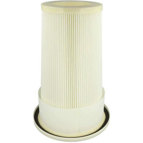 vhbw Staubsaugerfilter Ersatz für Dustcontrol 42028 Filter für Staubsauger; Feinfilter