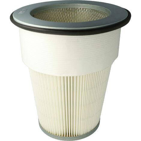 vhbw Staubsaugerfilter Ersatz für Dustcontrol 44043 Filter für Staubsauger; Feinfilter