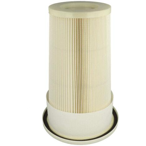 vhbw Staubsaugerfilter passend für Dustcontrol DC 1800, 2800, 2900 eco Staubsauger; Feinfilter - Zellulose
