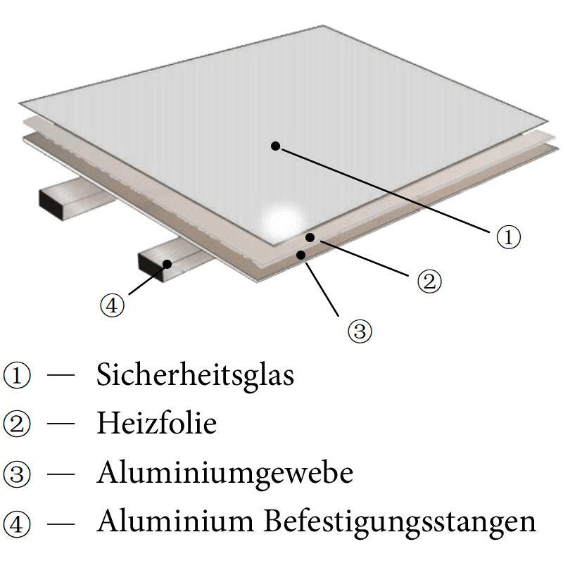 Elektroheizung mit /Überhitzungsschutz Spiegel Viesta H700-SP Infrarotheizung 700 Watt flache Glasheizung aus Sicherheitsglas Heizpaneel mit h/öchstem Wirkungsgrad dank Carbon Crystal Technologie