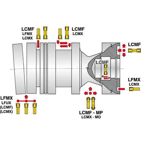 WerkzeugHERO Fräswendeplatte Vollbohrer SCET 050204-UD 9035 Inh. 10 Stück