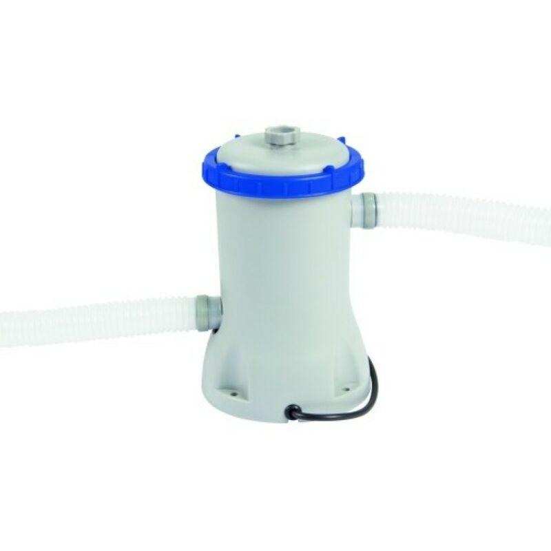 Depuradora de filtro de jardines y piscinas for Depuradora estanque